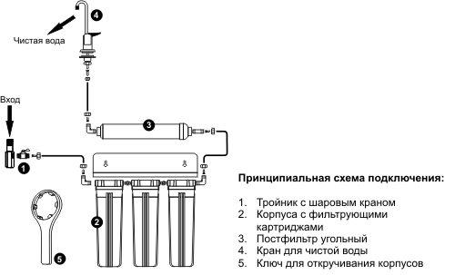 Схема фильтра для воды E310/